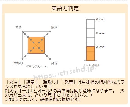 リップルキッズパーク_会員登録_体験13
